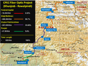 Fiber-Optic-Network-of-Cpec-new2