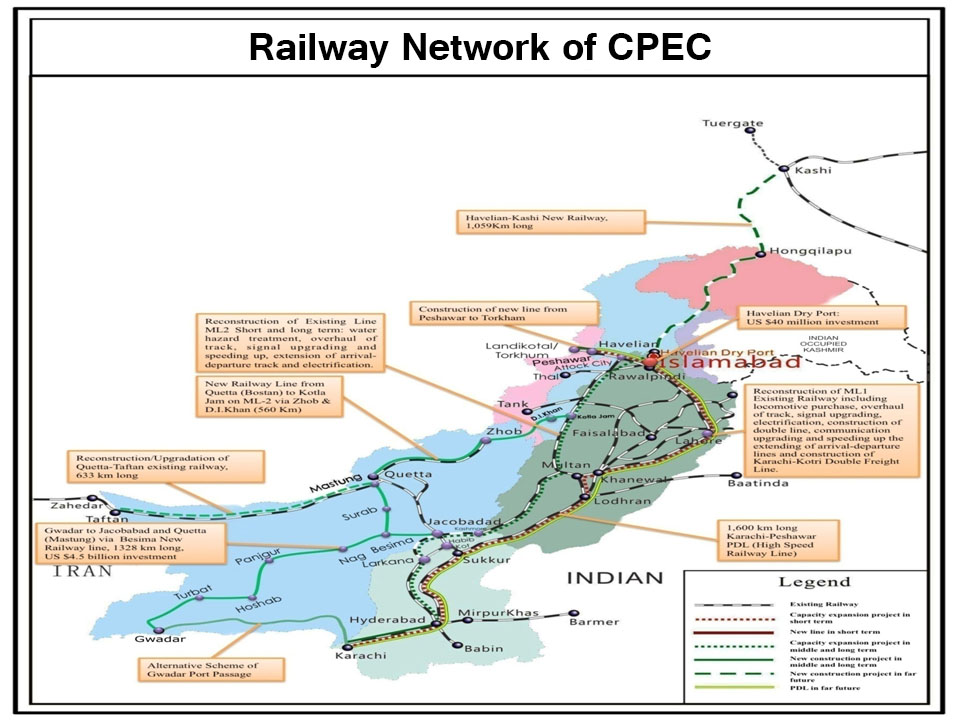 Railway Network of CPEC 1