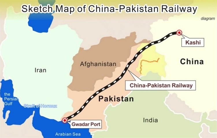 Railway Network of CPEC